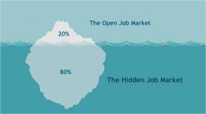 Job Market Iceberg